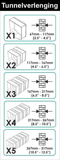 Berekenen het aantal tunnelverlenging die nodig zijn
